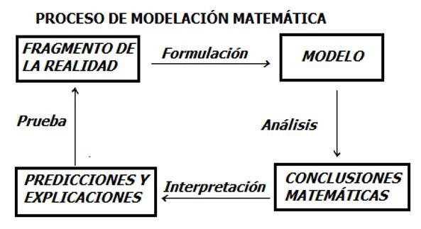 Redes Semánticas En La Enseñanza De Las Matemáticas