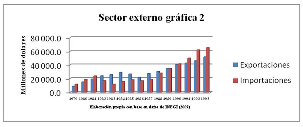 Boletín Científico de Ciencias Económico Administrativas No.5