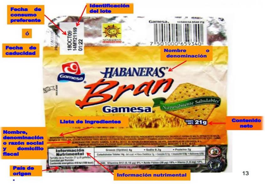 norma oficial mexicana para etiquetas de alimentos