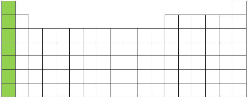 Tabla peridica esquema de la tabla peridica que muestra una familia urtaz Gallery