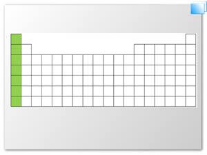 Tabla peridica esquema de la tabla peridica que muestra un grupo urtaz Choice Image