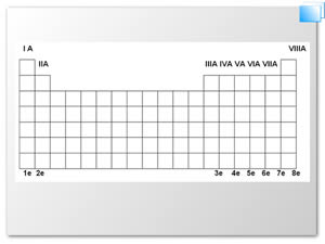 Tabla peridica tabla sealando los grupos del ia al viiia remarcando el nmero de electrones de cada familia tipo a urtaz Choice Image
