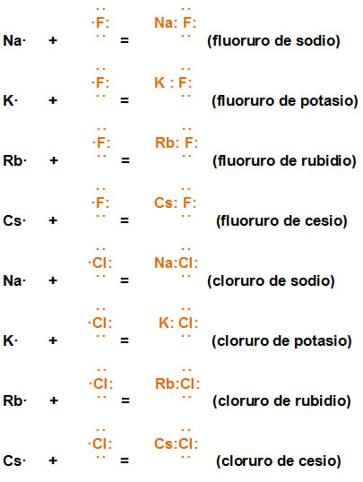 tabla periodica grupo electrones de valencia images periodic table elements with atomic number and mass number periodic table elements with atomic number